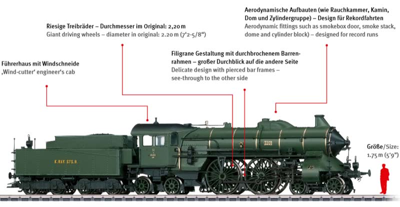 Marklin 37015 Royal Bavarian S 2 6 Steam Express